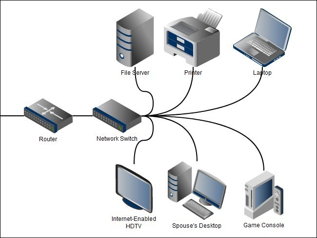 Troubleshooting your internet connection